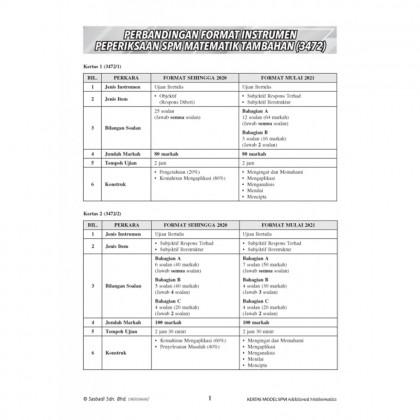 KERTAS MODEL SPM - MATEMATIK TAMBAHAN (3472/1, 3472/2)
