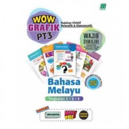 2019/2020 WOW GRAFIK PT3 BAHASA MELAYU